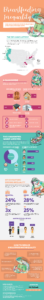 Breastfeeding_Inequality_INFOGRAPHIC